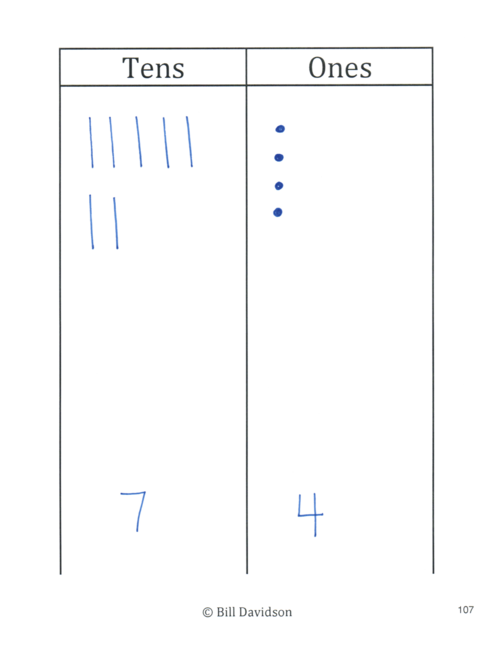 Tens and Ones Place Value Chart — The Davidson Group