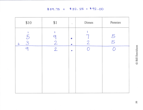 Money Place Value Chart (1) — The Davidson Group