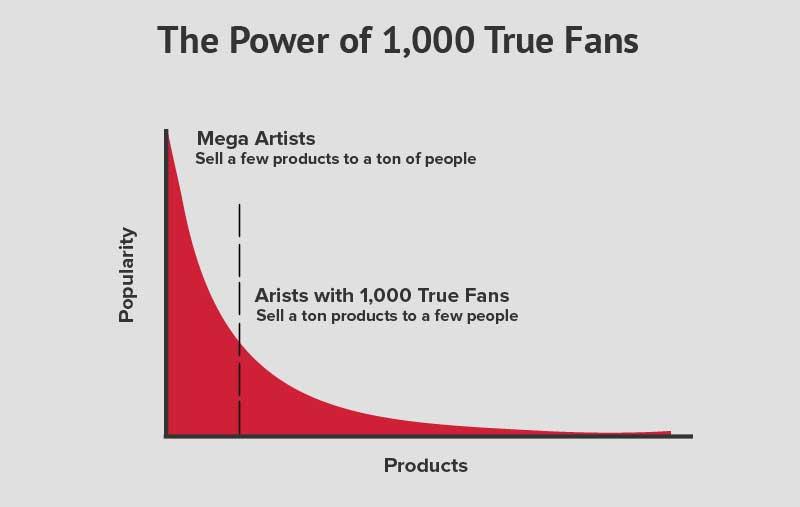 1000-fans.jpg