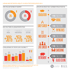 Infographics Social Media.ai