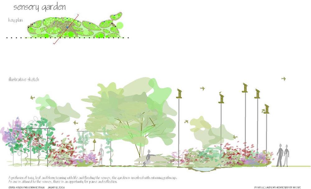 G-04.Scheme-C-elevation.jpg