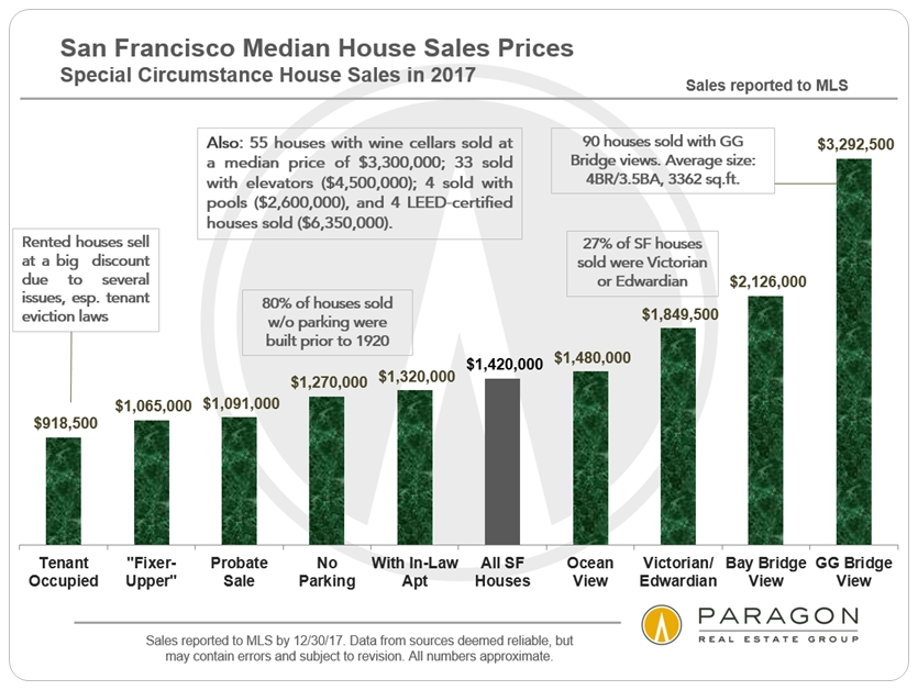 2017_Special-Circumstance-House-Sales.jpg