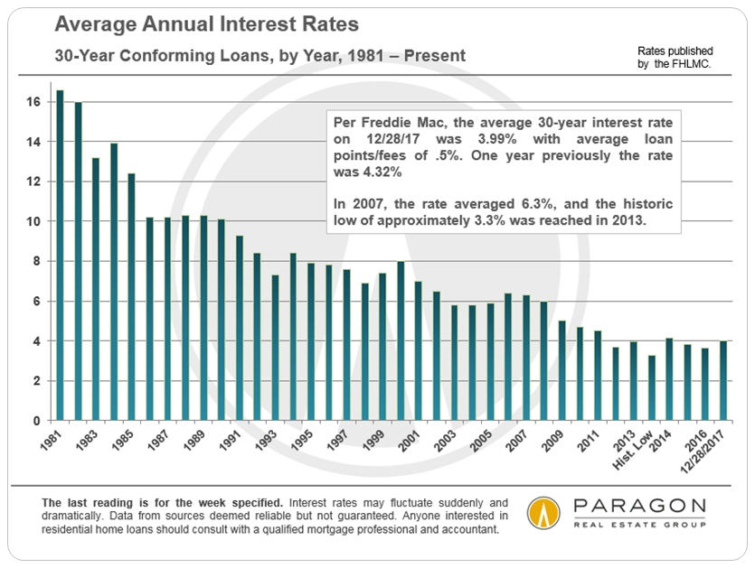 Average_30-Year_Mortgage-Rates.jpg