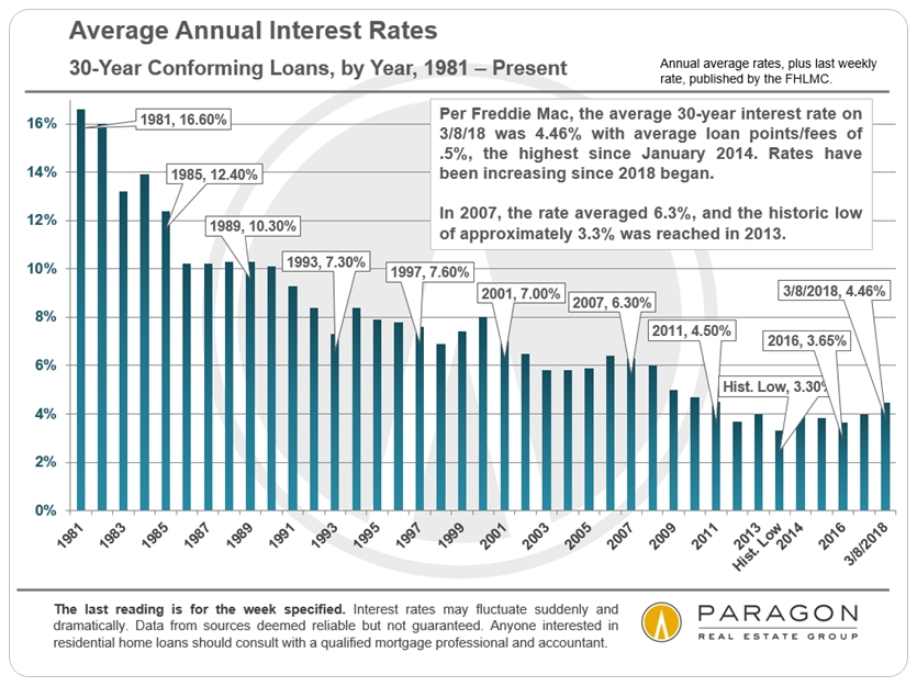 Average_30-Year_Mortgage-Rates.jpg