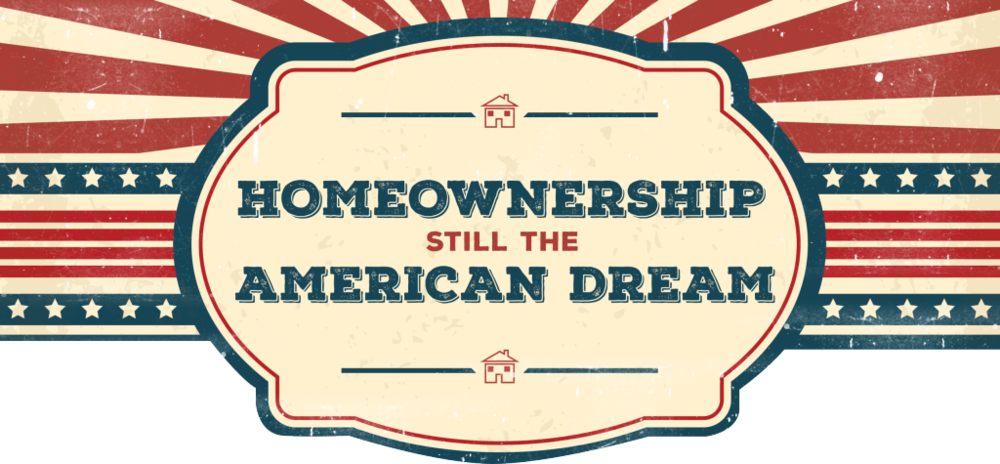 HomeOwnership-AmericanDream-Header-1024x475.png