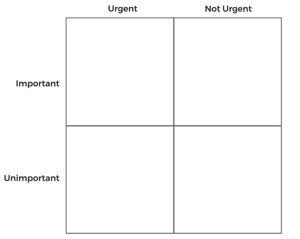 microsite templates free - important urgent matrix template images template design