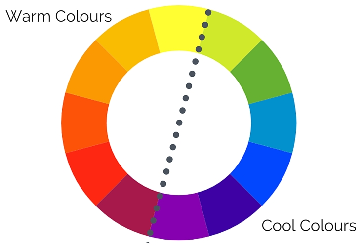 When Paint Colours Go Wrong: How Paint Colour is Affected by Room Direction (Warm and Cool Colours)