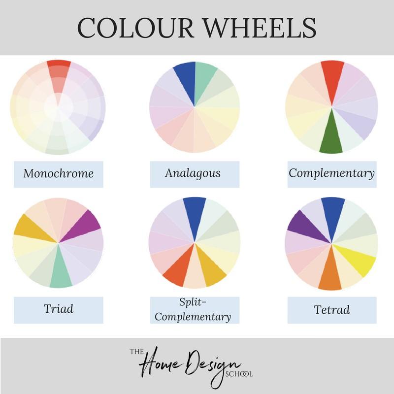 Colour wheels to help choose a whole house colour palette