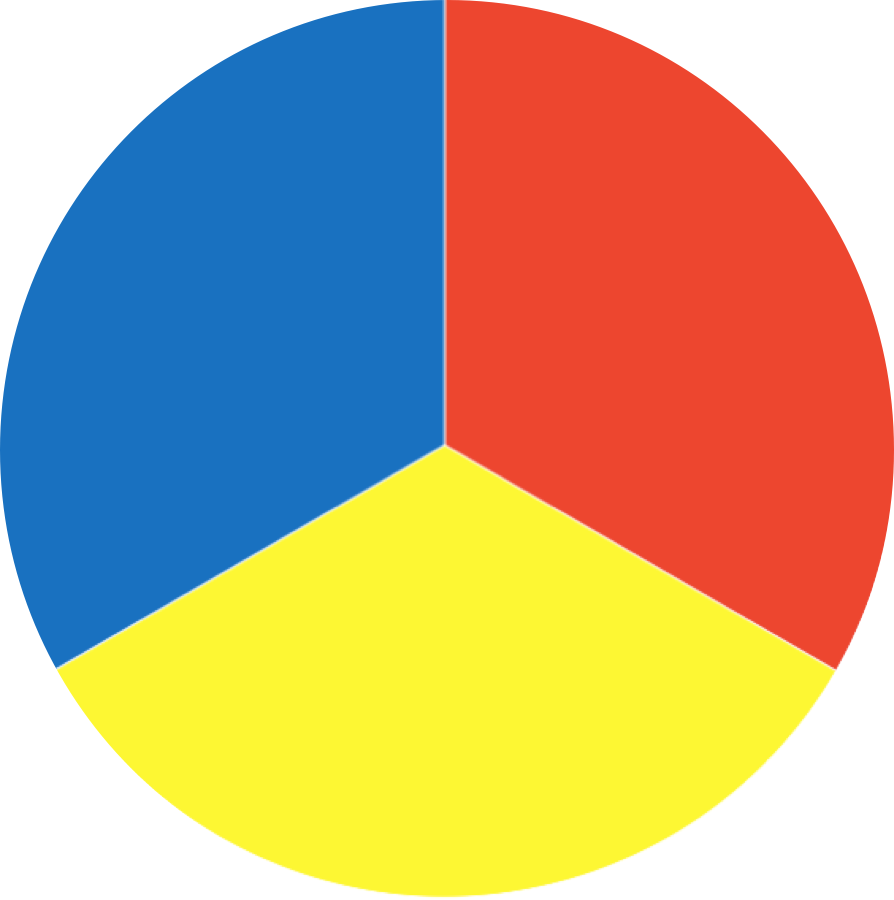 PRIMARY COLOURS COLOUR WHEEL