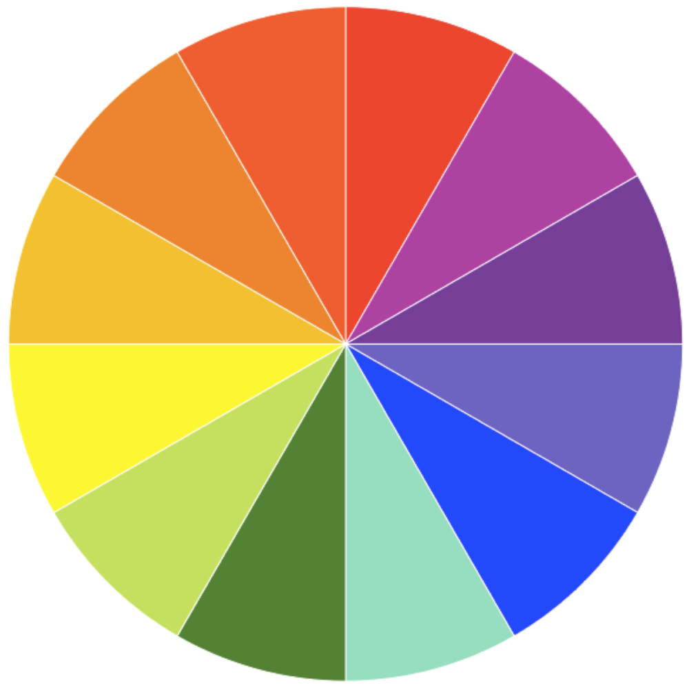 Tertiary Colour Wheel.png