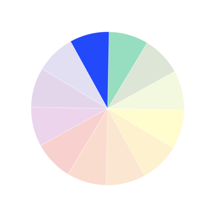 Analogous colour wheel