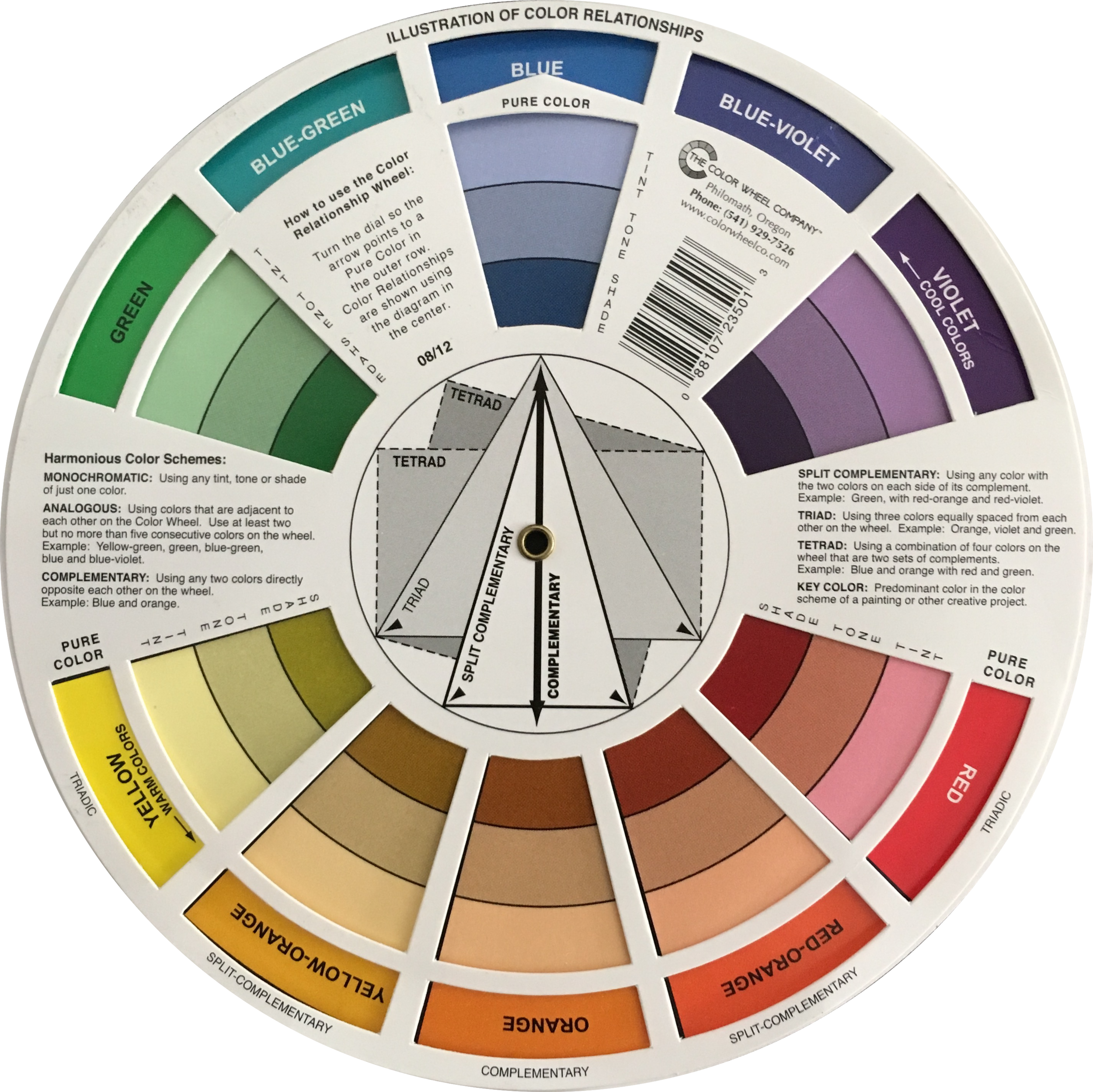 The back of a pocket colour wheel.