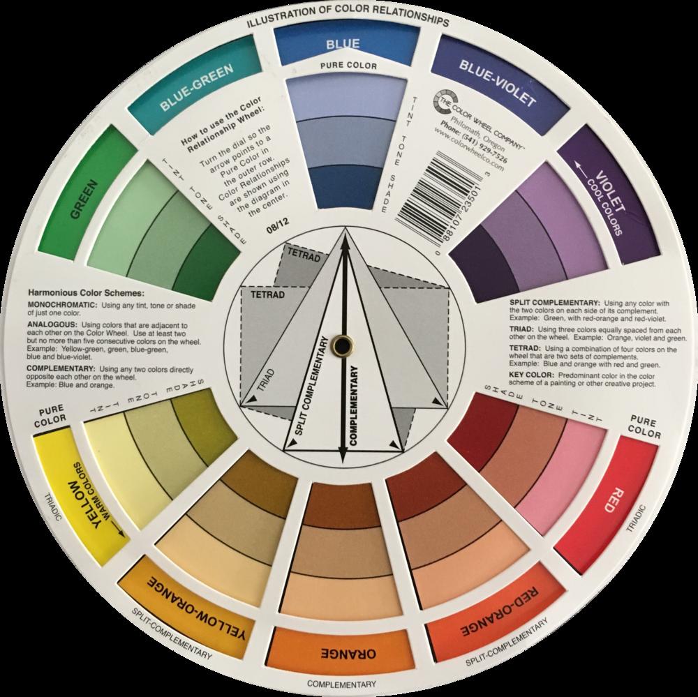 Back of colour wheel
