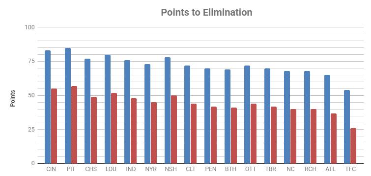 elimination.PNG