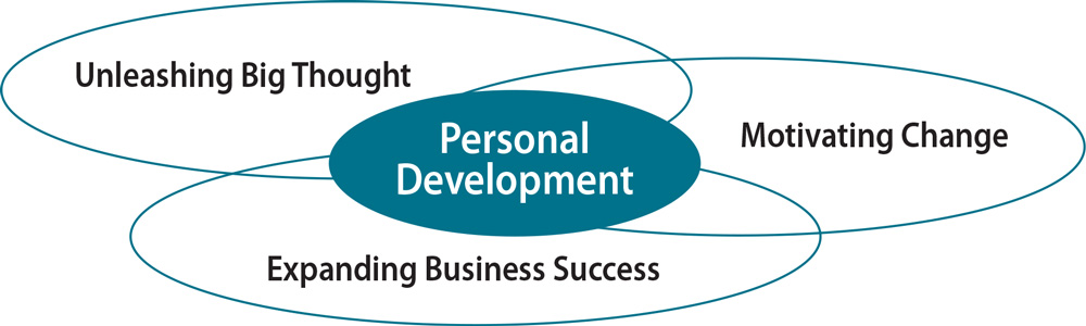 Personal Development Graphic