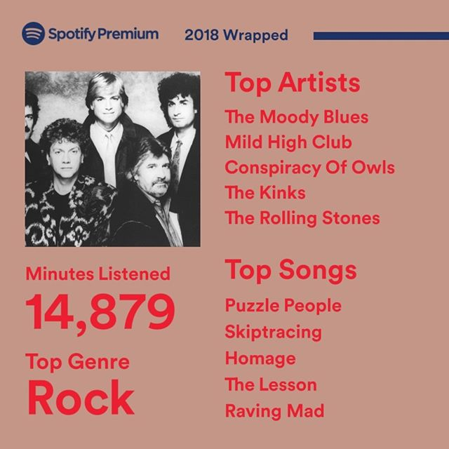 I think Spotify is high. Playing 'Their Satanic Majesties Request' on loop a handful of times surely doesn't kick them up into 5th place when I groove on The Who's entire catalog chronically. And The Kinks??? I listened to 3 or 4 of their albums when I didn't want to taint any faithful standbys with the sorrow of my mother's death over the summer. Conspiracy of Owls was a 2017 soundtrack for me. Moody Blues and Mild High Club is however, spot on. Weird numbers... #myspotifywrapped2018