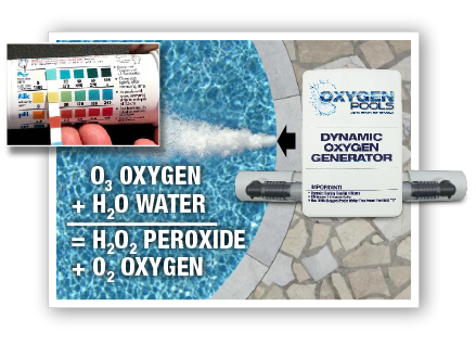 oxygen-pool-test.png