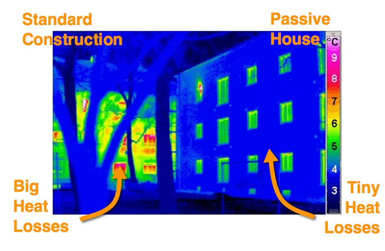 - Infrared Image exterior of a Passive House.