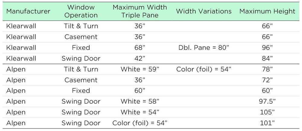 Maximum Available Window and Door Sizes.JPG