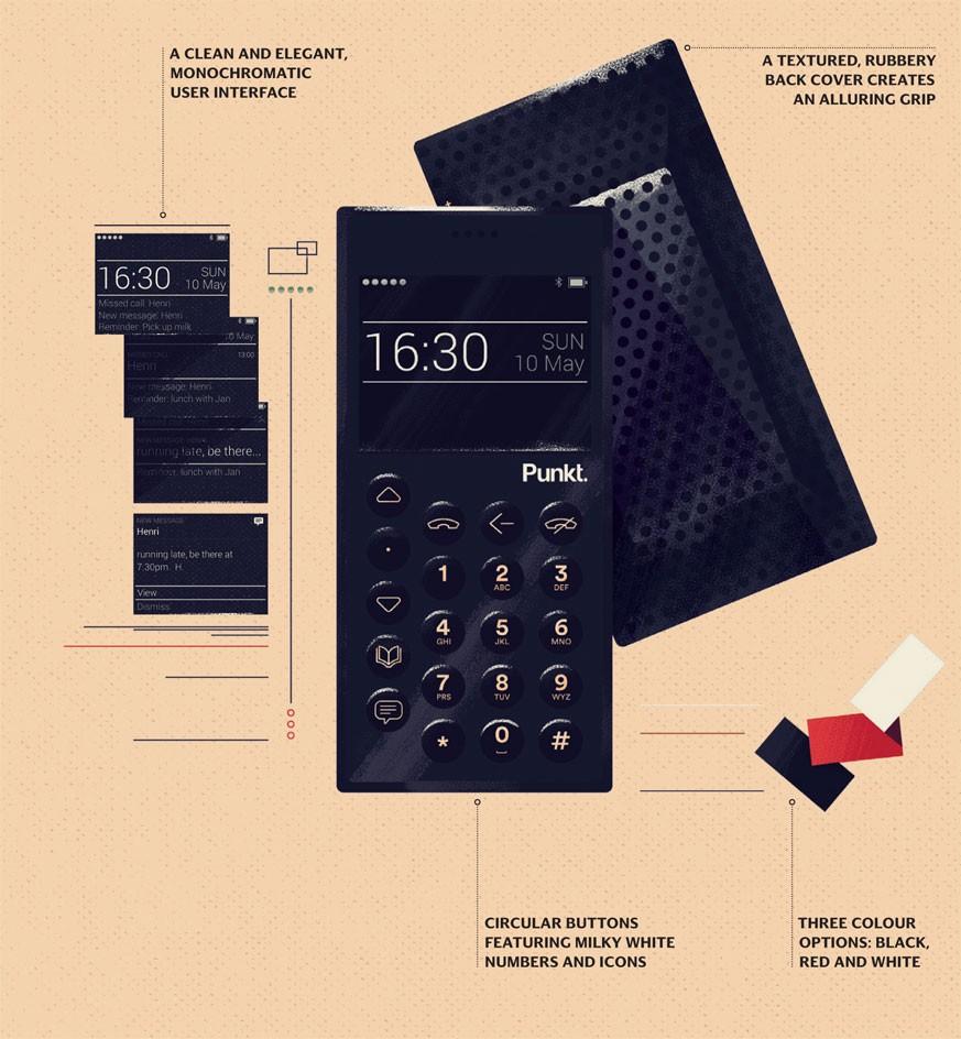 punkt-mobile5