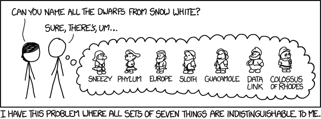 Source: http://xkcd.com/1417/
