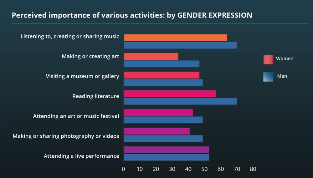 Gender expression.png