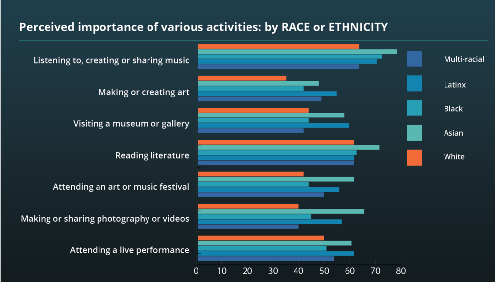 Race - Ethnicity.png