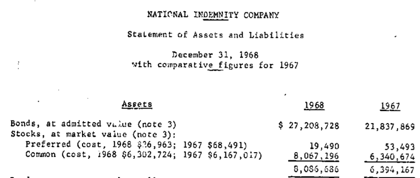 Warren Buffett Letter 1969 - 3