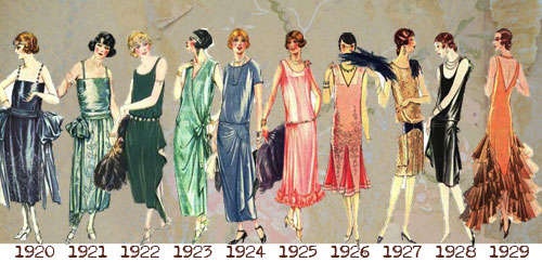 1920s Fashion Timeline - Photo source: Glamourdaze