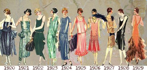 1920s Fashion Timeline - Photo source: Glamourdaze