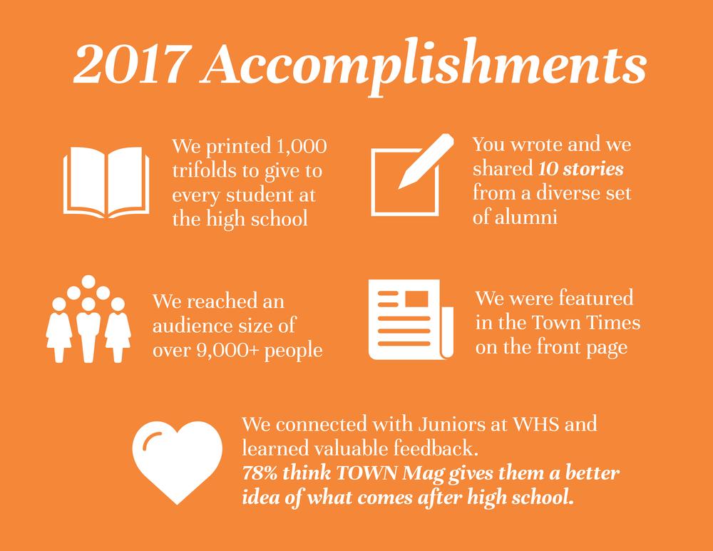 2017 Accomplishments.png