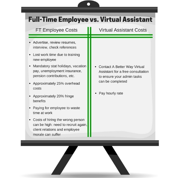a-better-way-virtual-assistant-full-time-employee-vs-virtual-assistant-cost.jpeg
