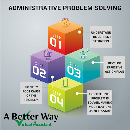 a-better-way-virtual-assistant-calgary-administrative-problem-solving.jpg