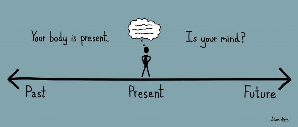 """""""Tu cuerpo está en el presente. ¿Y tu mente?"""". Gráfico de Doug Neill http://www.dougneill.com/"""