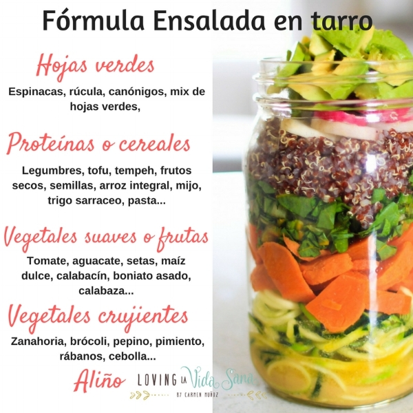 Formula Ensalada en tarro