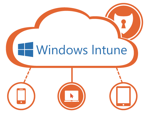 Windows Intune Cloud Exato