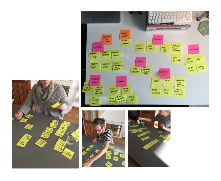 Card sorting with users for a Music app to verify assumptions about required features and navigation.