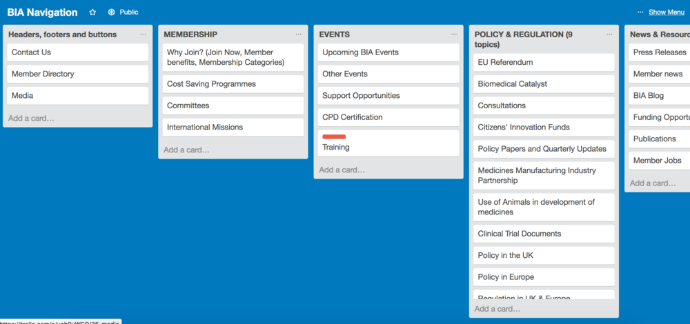 Card Sorting using Trello software
