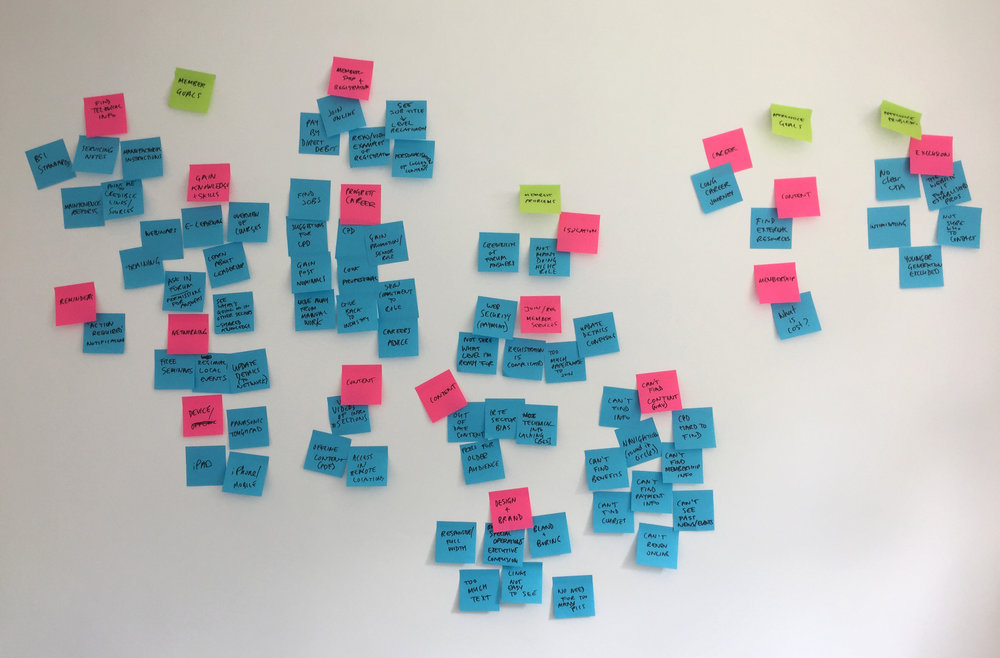 Mapping my findings from user interviews helped me establish themes based on user goals and user problems