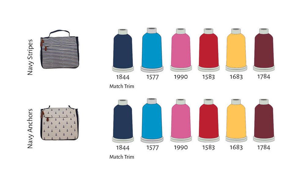 Reccomended Thread Women's hanging travel bag.jpg