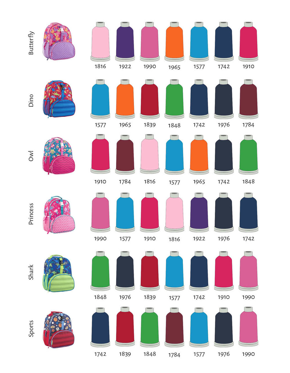 Reccomended Thread Backpacks.jpg