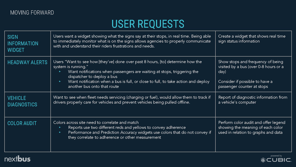 NB UX Slide Deck_Page_36.jpg