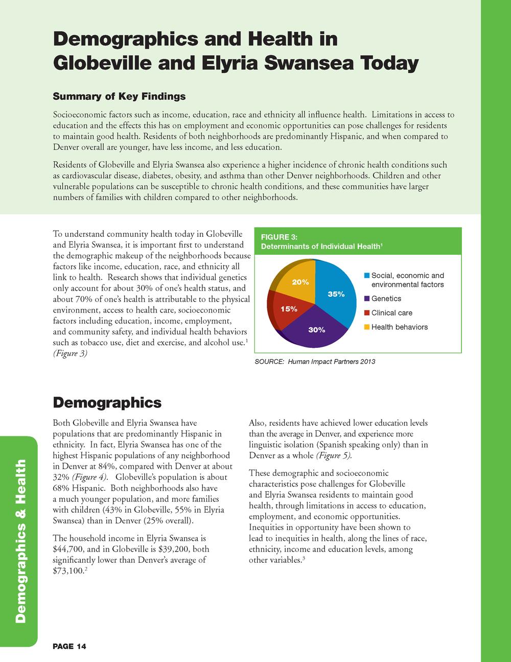 Demographics & Health