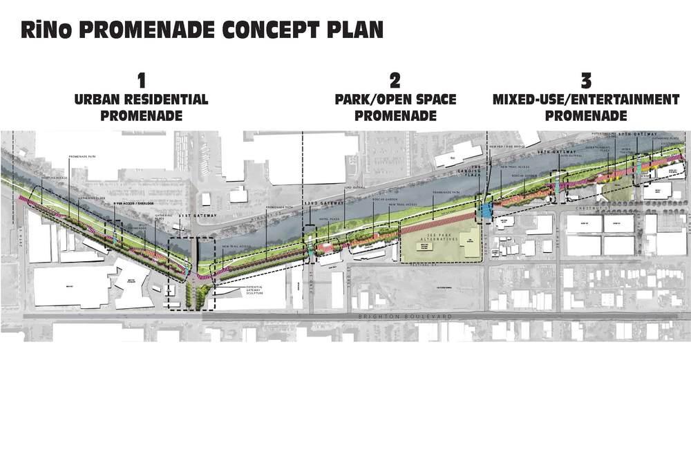 Promenade Concept Plan