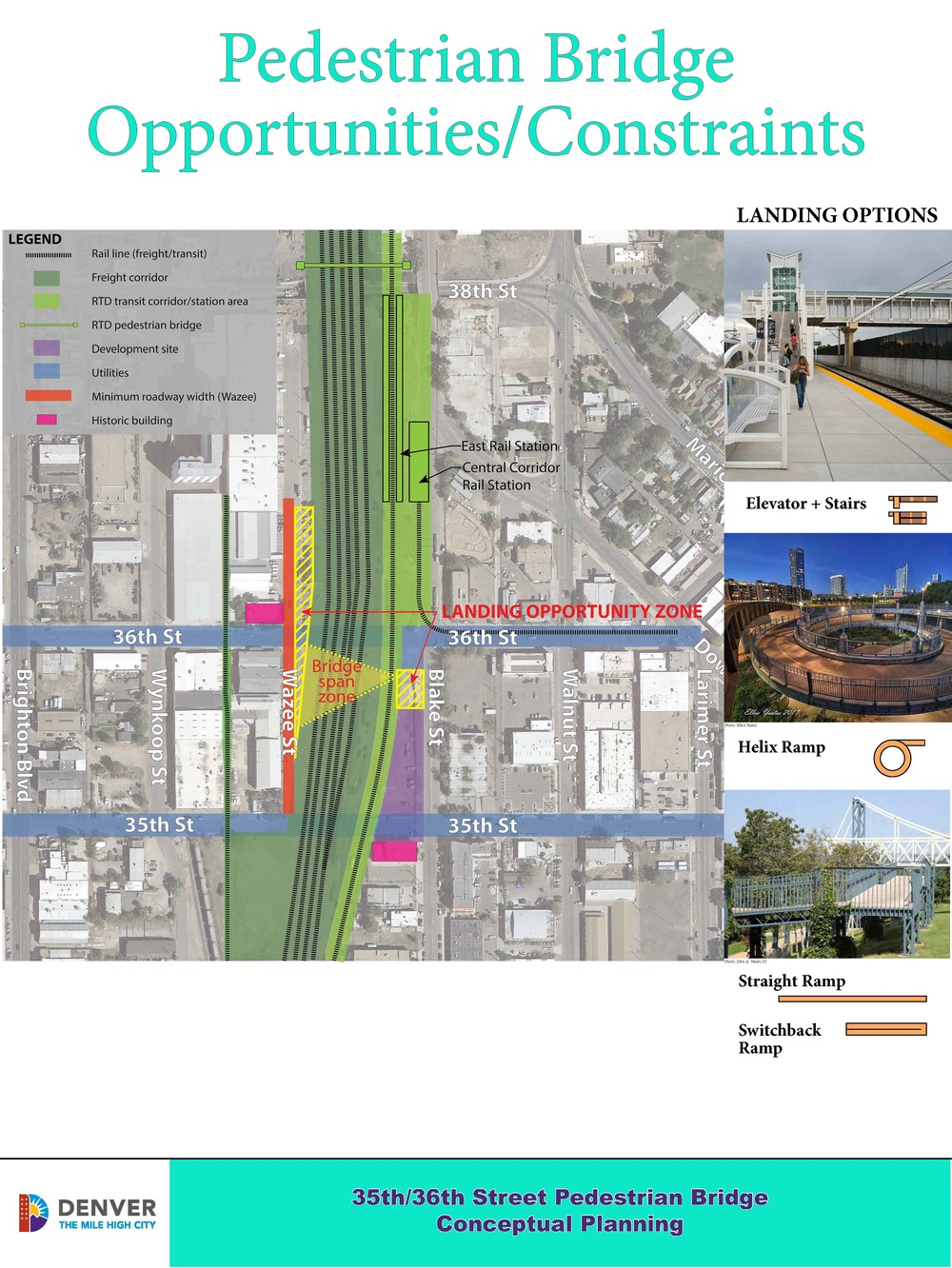 Pedestrian Bridge Opportunities/Constraints