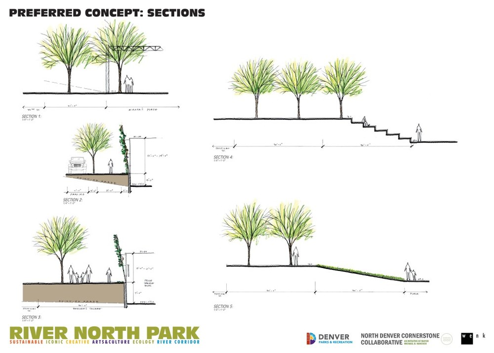 RiNo Park Concept Sections