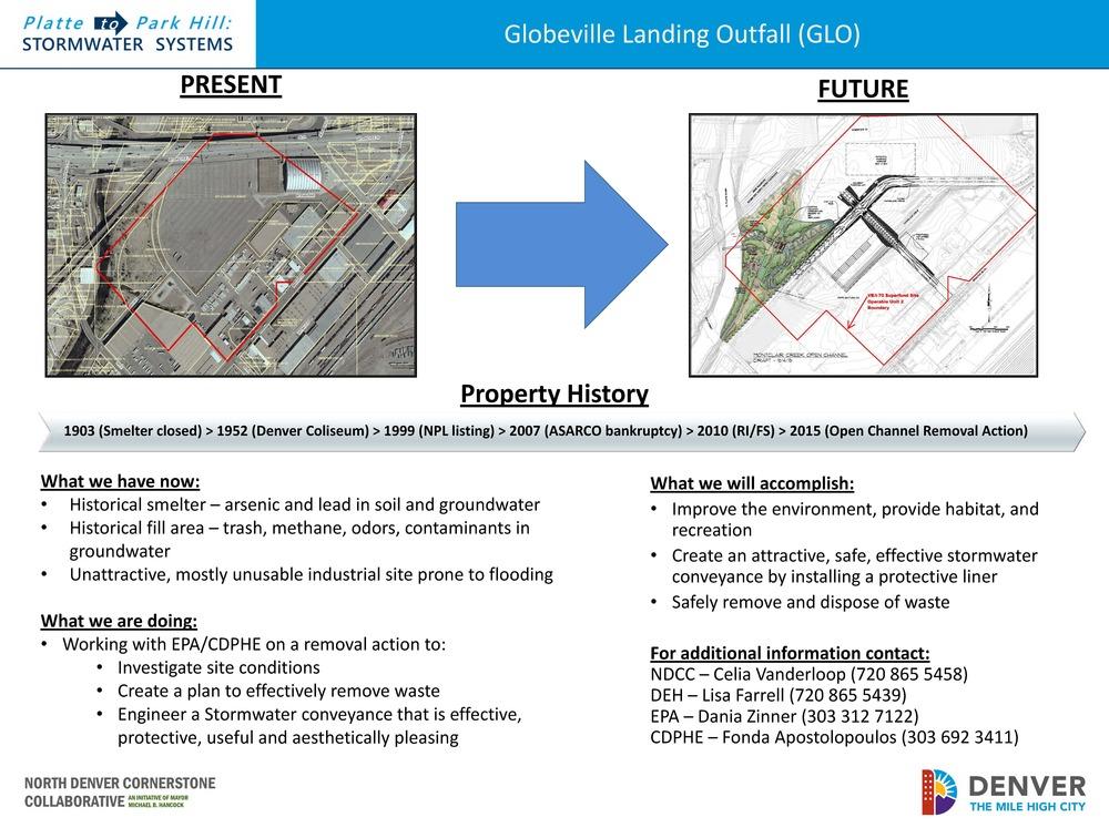 Globeville Landing Outfall