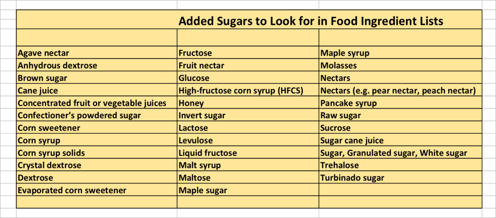 Updated Nutrition Facts Label Coming Soon!