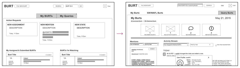 Dashboard prototype low-fidelity (left) and high-fidelity (right) wireframes