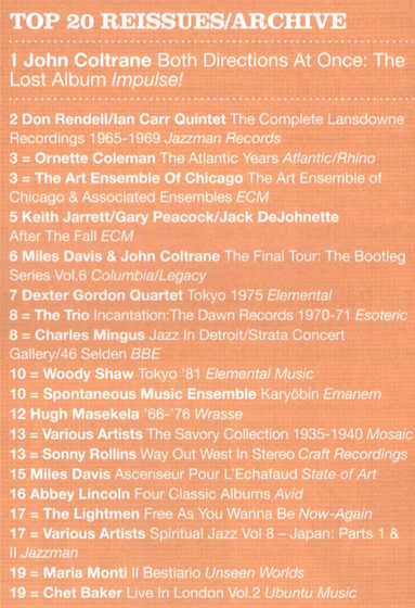 Chet Baker 'Live in London Vol. II' is selected as one of the Top 20 Reissues/Archive of The Year.
